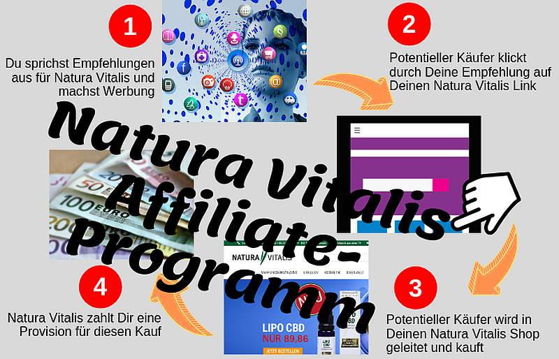 Natura Vitalis Affiliate-Programm_800x514