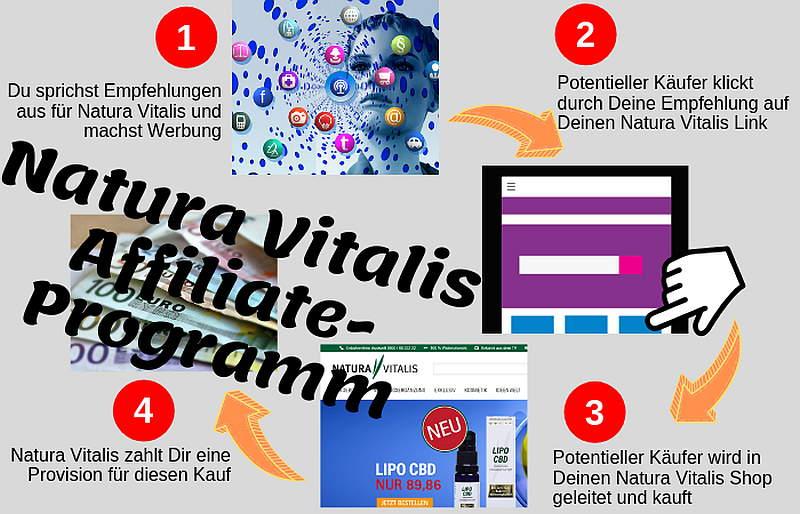 Natura Vitalis Affiliate-Programm_2_800x514